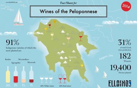 Peloponnese: Land of diversity